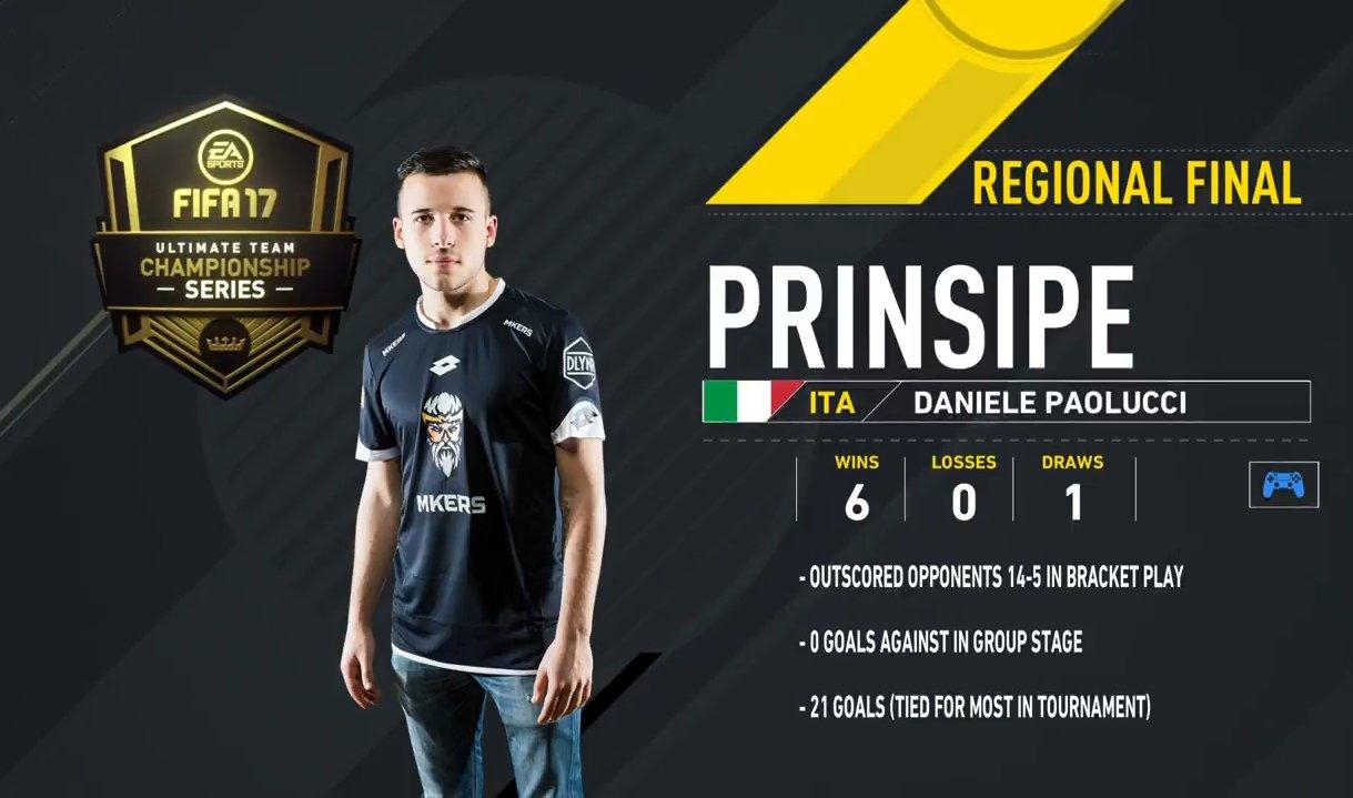 Prinsipe ha rappresentato l'Italia nel suo ancora arido Scenario Competitivo – FIFA17 Ultimate Team Championship Madrid